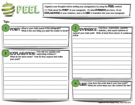 hsc english essay writing tips
